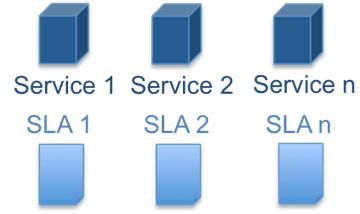 SLRs_to_SLAs_2