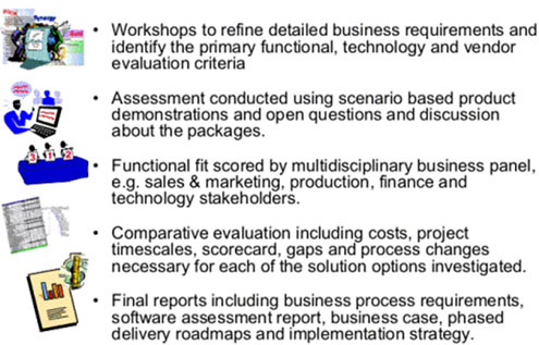 Business Analysis: A Guide To Better Software Evaluation | Tdan.Com