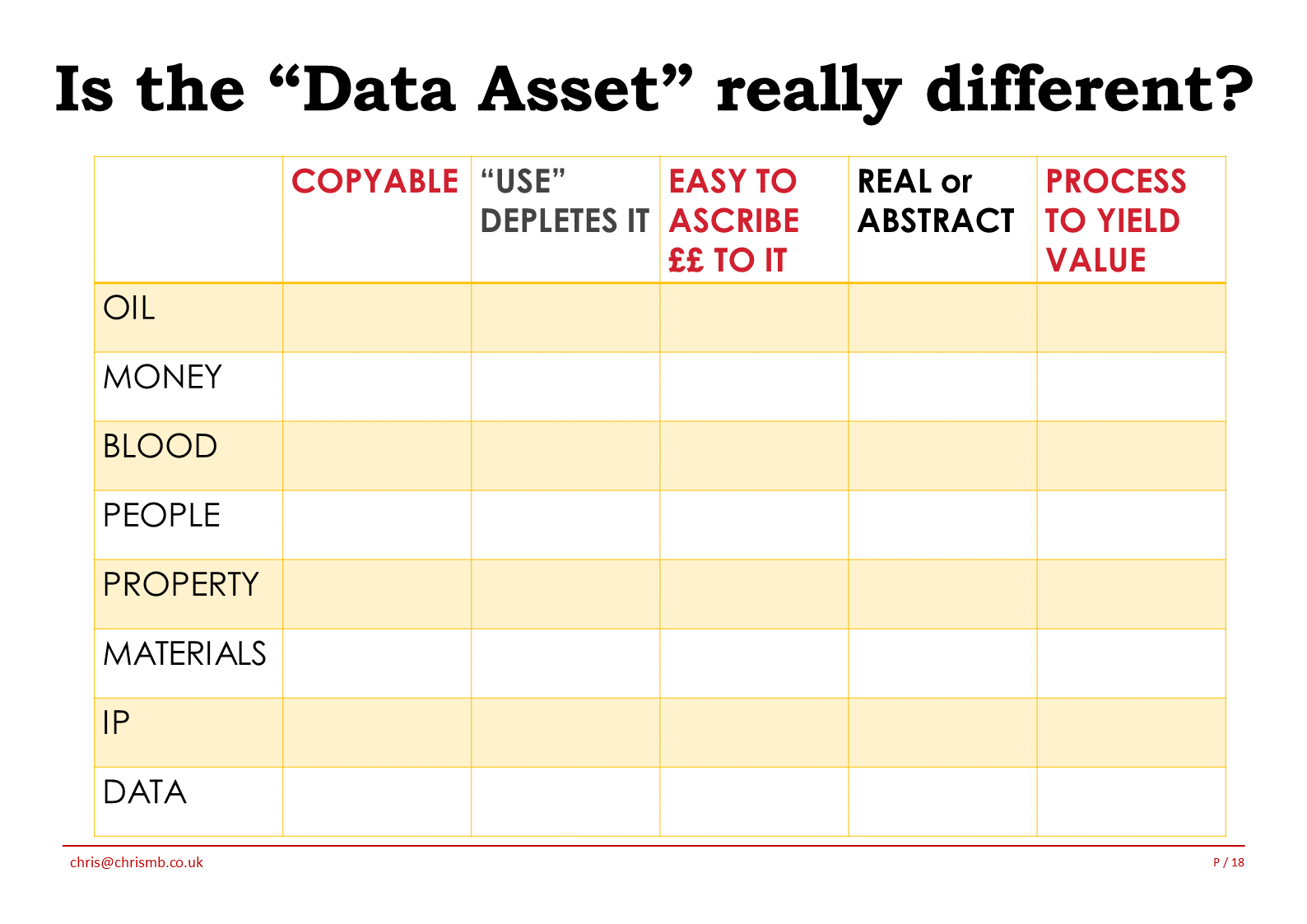 Data Asset Different 1