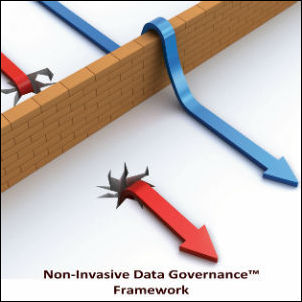 Non-Invasive Framework for Data Governance Implementation – Part 1: Levels and Components