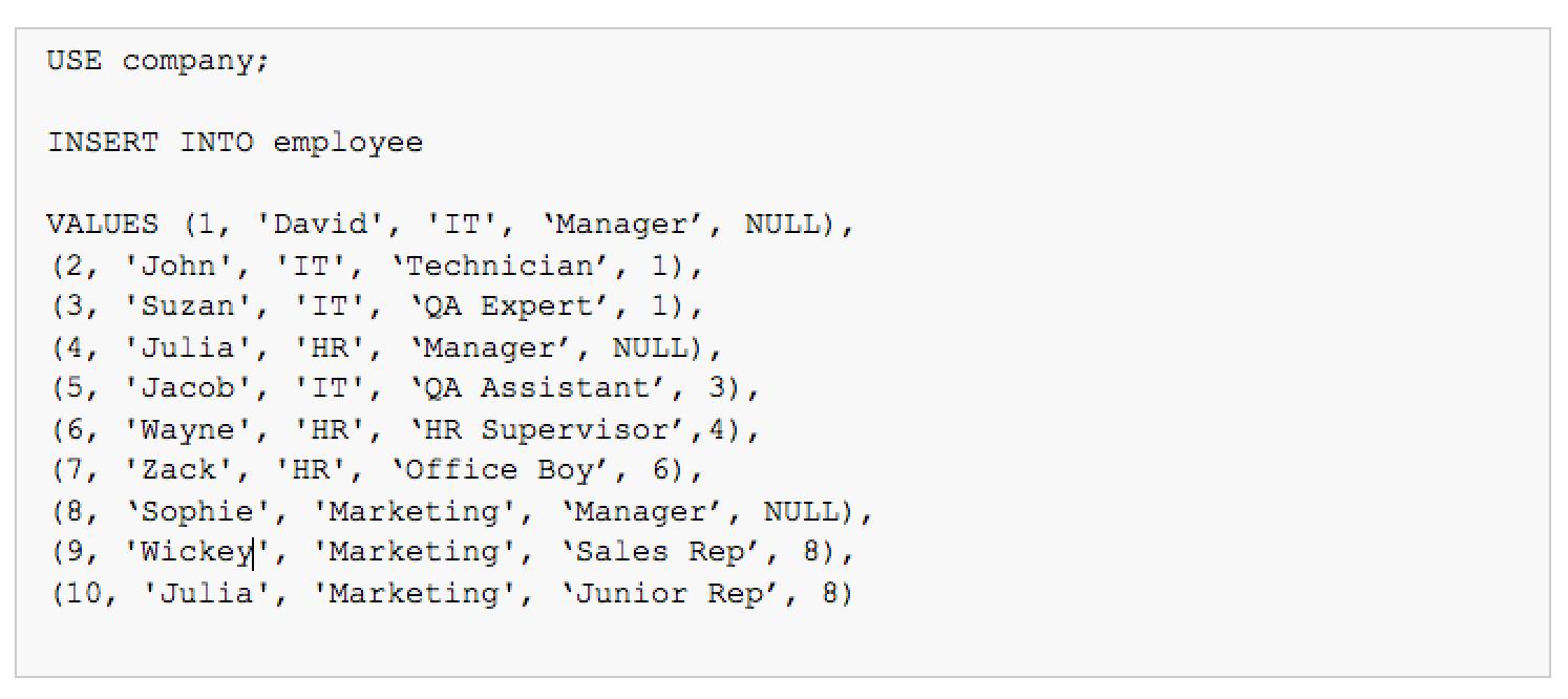 Recursive Queries for Hierarchical Data Retrieval | TDAN com