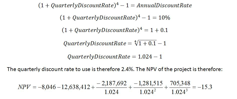Equation 3: Calculating the quarterly discount rate to use, given an annual discount rate, and determining the NPV of the project.