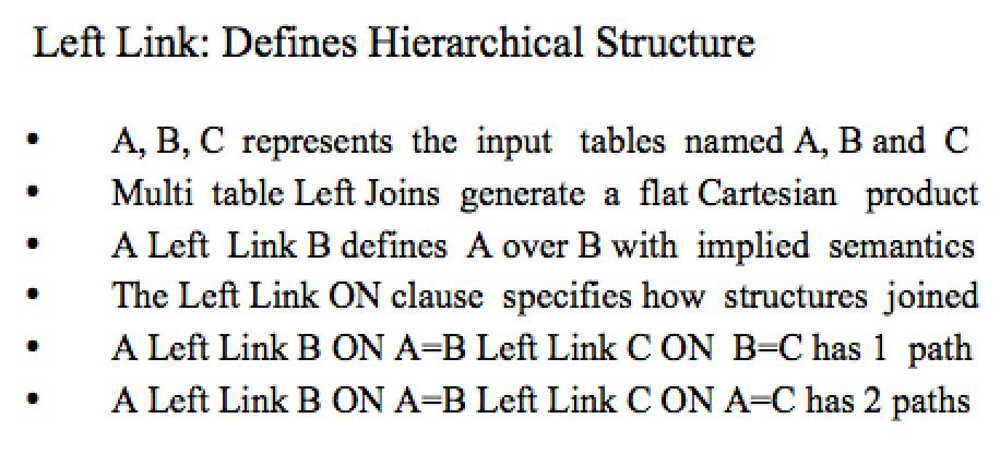 Figure 1. Left Link data modeling definition