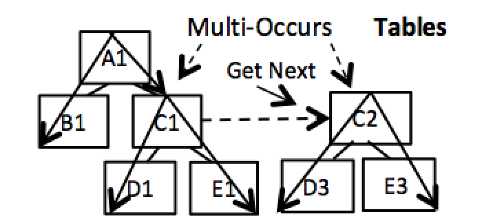 Figure 4. Multipath processing