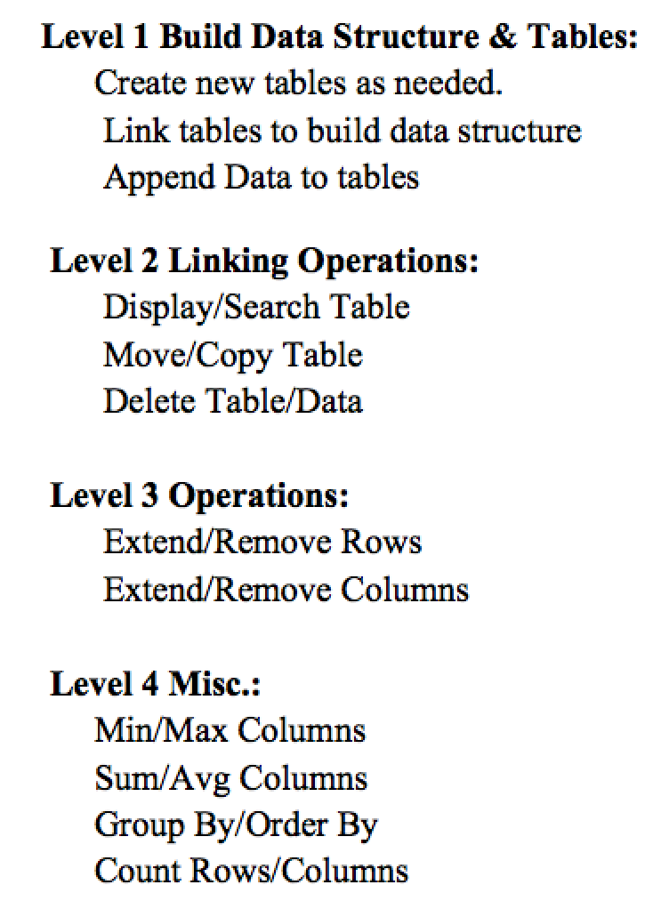 Figure 11. Table and data operations