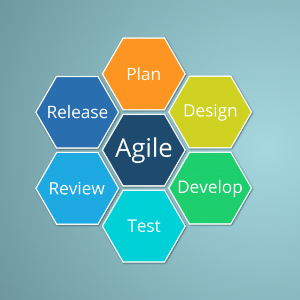 Agile Project Management with Jira