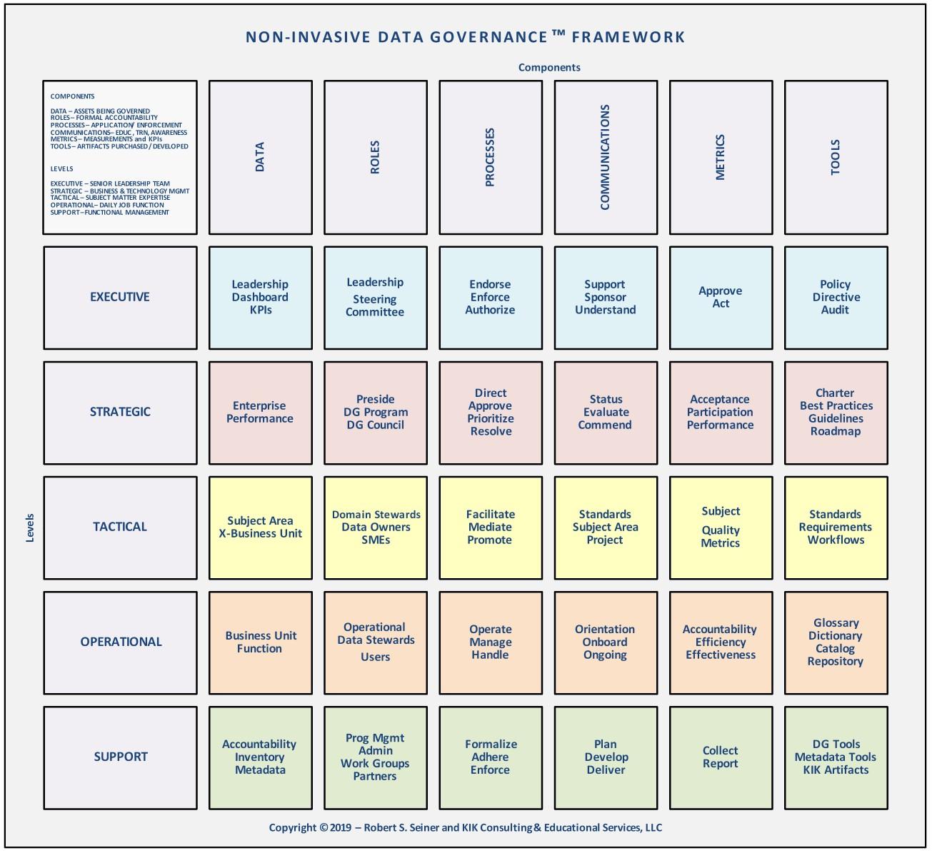 framework full